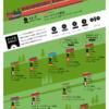 最も急な電車は驚異の480パーミル。日本一は大井川鉄道