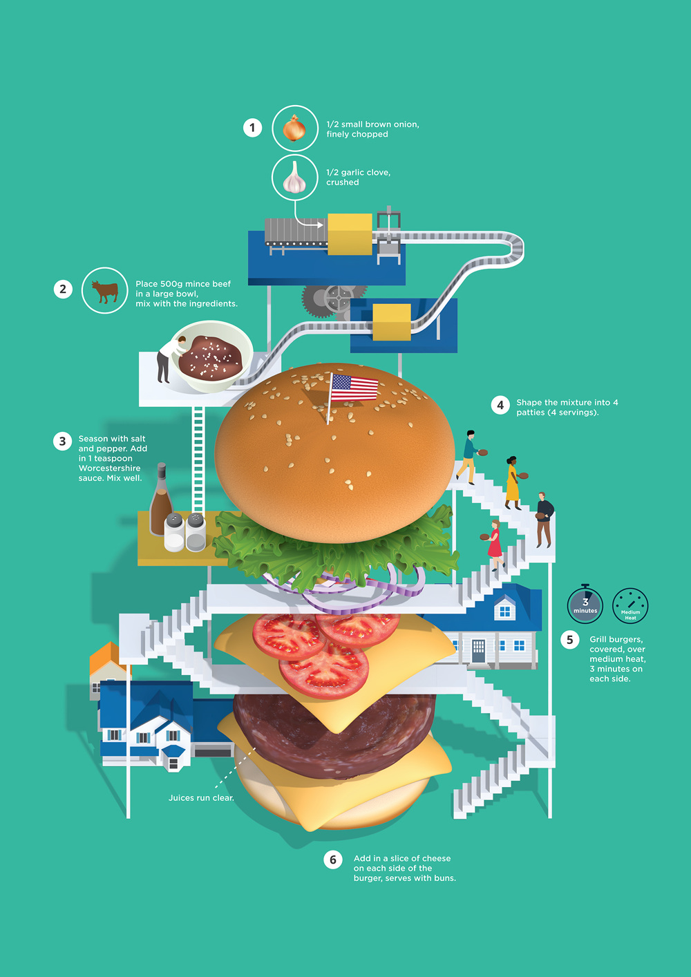 インフォグラフィック:ハンバーガーレシピをポップなイラストで紹介。絶品バーガー店はここだ