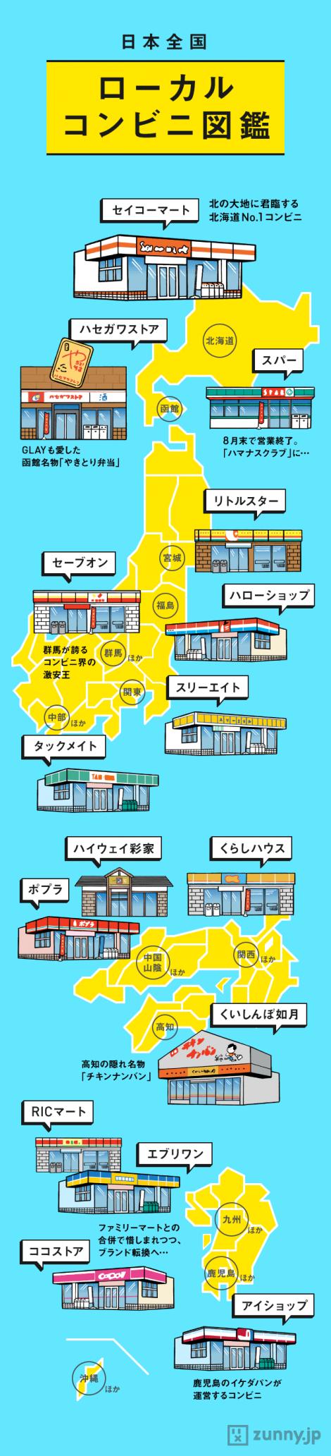 インフォグラフィック:コンビニは日本に何種類?地方密着型のコンビニエンスストア