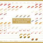 寿司ネタカレンダー