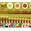 世界お茶消費量ランキング。世界は紅茶主流、緑茶の日本は17位