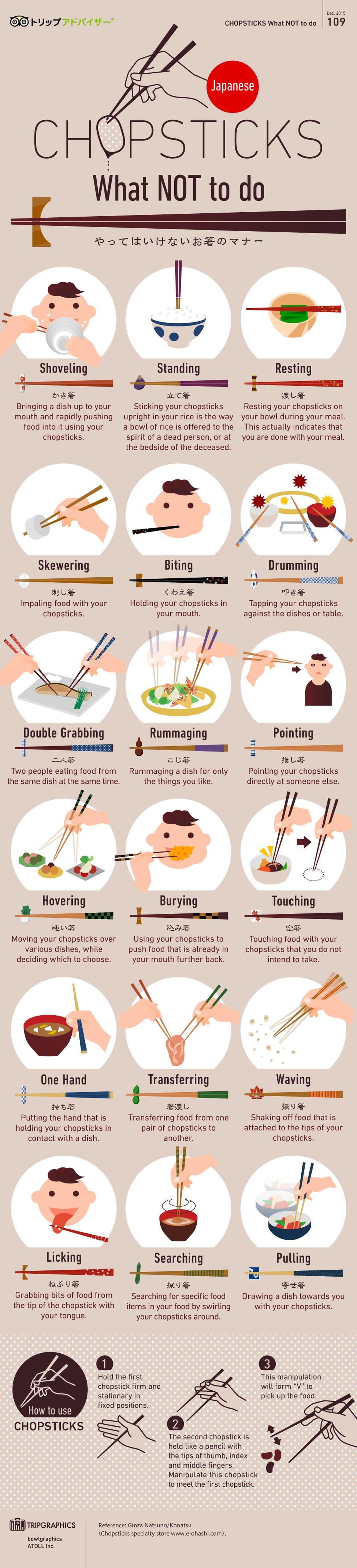 インフォグラフィック:箸の正しい持ち方とマナー。箸食文化は世界の3割を占める