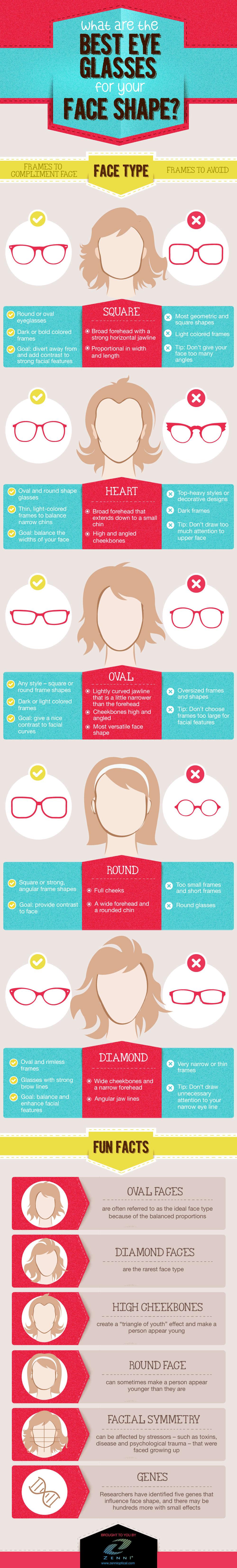 インフォグラフィック:自分に合うメガネ選びのポイント。顔の形別メガネフレームシミュレーション