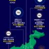 日本一の花火大会は4万発。スマホで上手に撮る6つのポイント