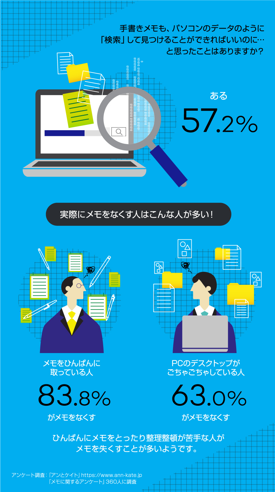インフォグラフィック:上手なメモの取り方9箇条。思考力・集中力の強化にも