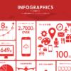 インフォグラフィックを活用している企業事例