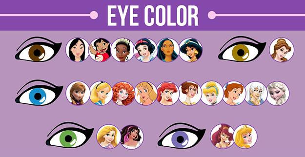 インフォグラフィック:ディズニーアニメ徹底分析。21人のヒロインたちの意外な共通点