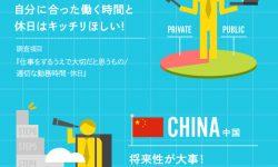 アジア5ヶ国の若手ビジネスパーソンの職業観