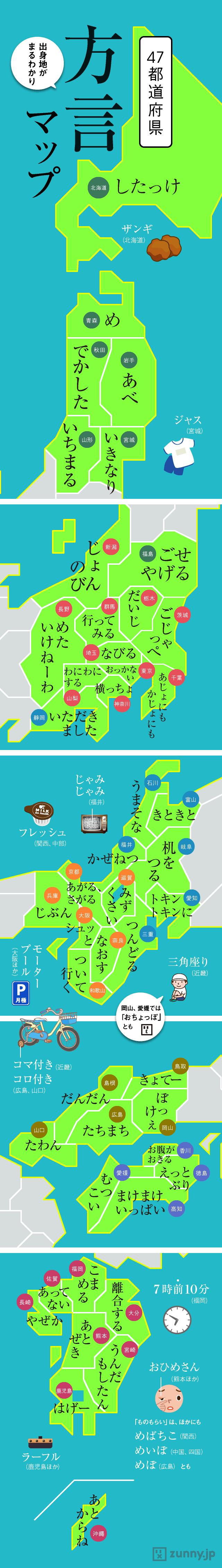 インフォグラフィック:日本語方言地図。地域ごとに方言の種類はこんなにも多い