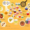 世界の卵料理と消費量ランキング。生卵を食べる国は珍しい