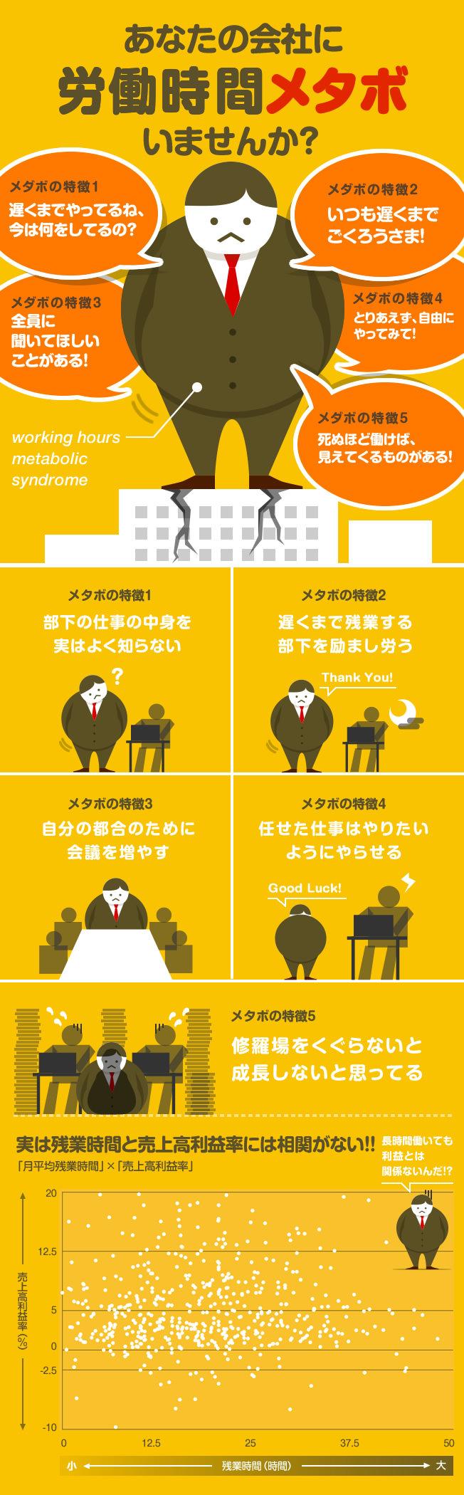 インフォグラフィック:長時間労働の原因とブラック企業の特徴。世界一働きやすい国はオランダ
