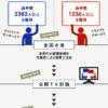 米大統領選挙は名言連発のドナルド・トランプ氏勝利。日本への影響は?