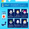 日本の冷菓事情