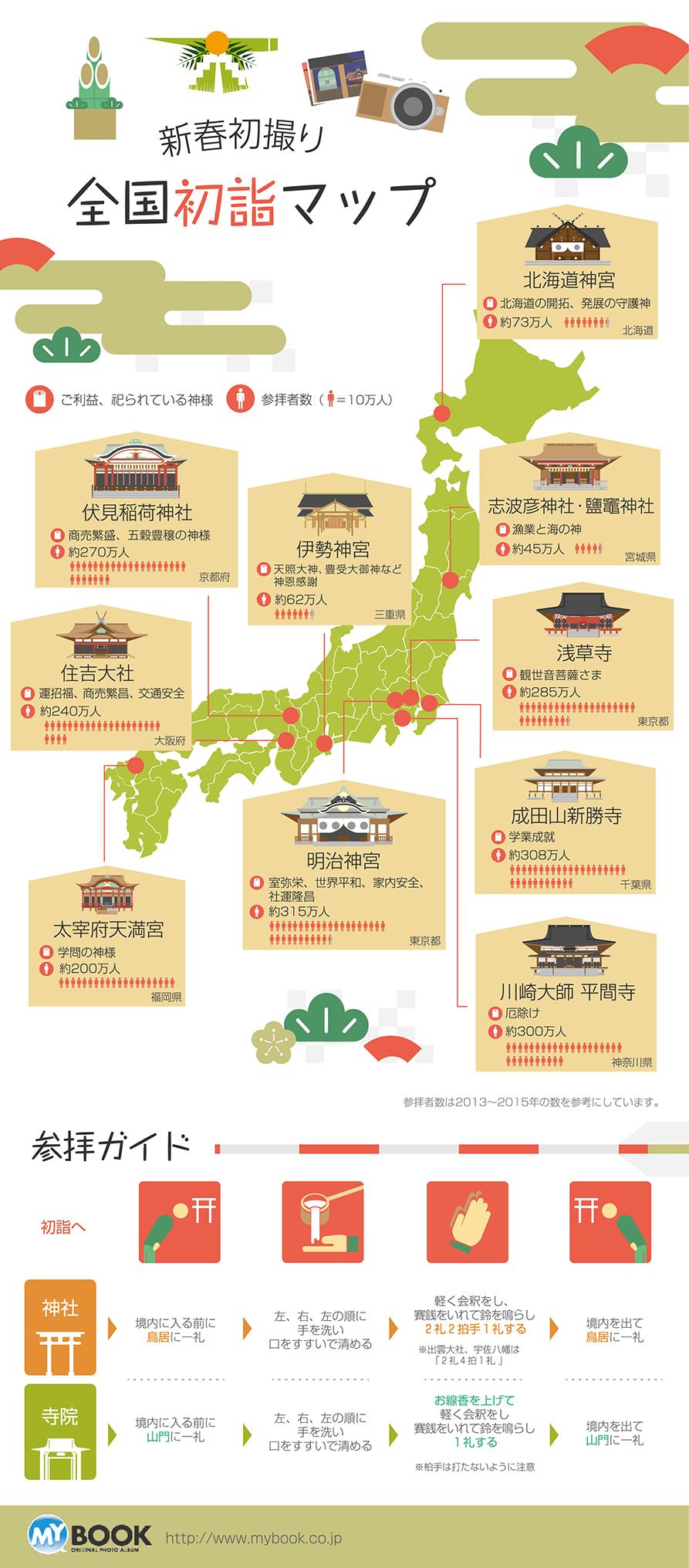 インフォグラフィック:インフォグラフィック:初詣人気ランキング。神社参拝者数が多いのはどこ?