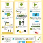 グローバルビジネスの常識・非常識クイックガイド