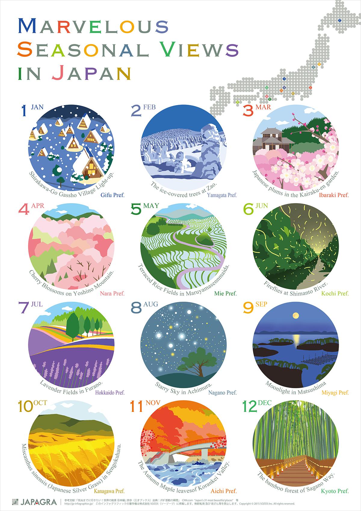 インフォグラフィック:季節で変わる日本の絶景風景。日本の美しさは四季にあり