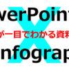 パワーポイント作成で便利なインフォグラフィック素材